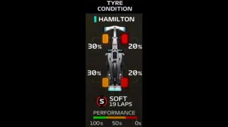 ピレリ、タイヤ消耗表示への関与を否定