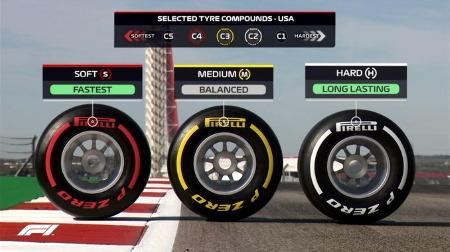 ピレリが予想した最速のタイヤ戦略を選んだチームゼロ