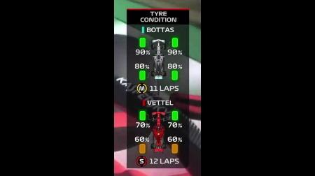 ピレリ、F1側のタイヤ消耗表示に苦言