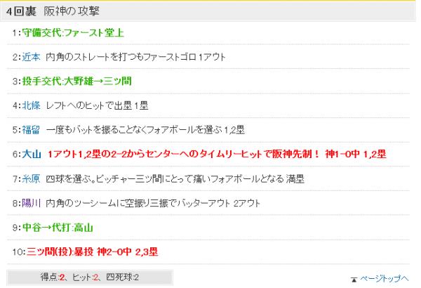 Screenshot_2019-09-30 プロ野球 - 2019年9月30日 阪神vs 中日 テキスト速報 - スポーツナビ
