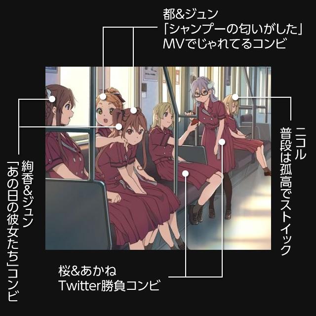 【22/7】堀口悠紀子さん描きおろし新ビジュアルからキャラの関係性を妄想
