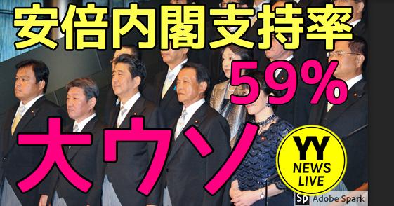 20190917安倍内閣支持率59大嘘