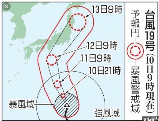 20191010台風19号