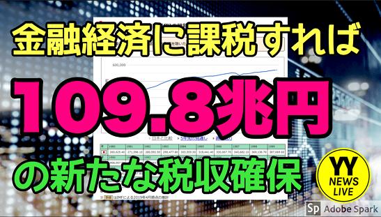 20191029金融経済課税