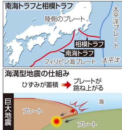 20191230地震