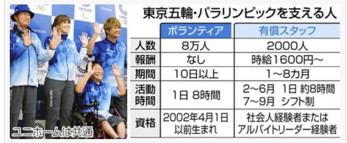 20200124オリンピックボラ手ィア