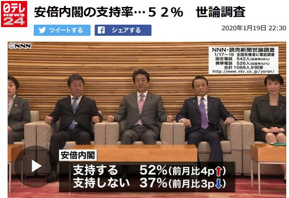 20200127安倍内閣支持率52 NNN