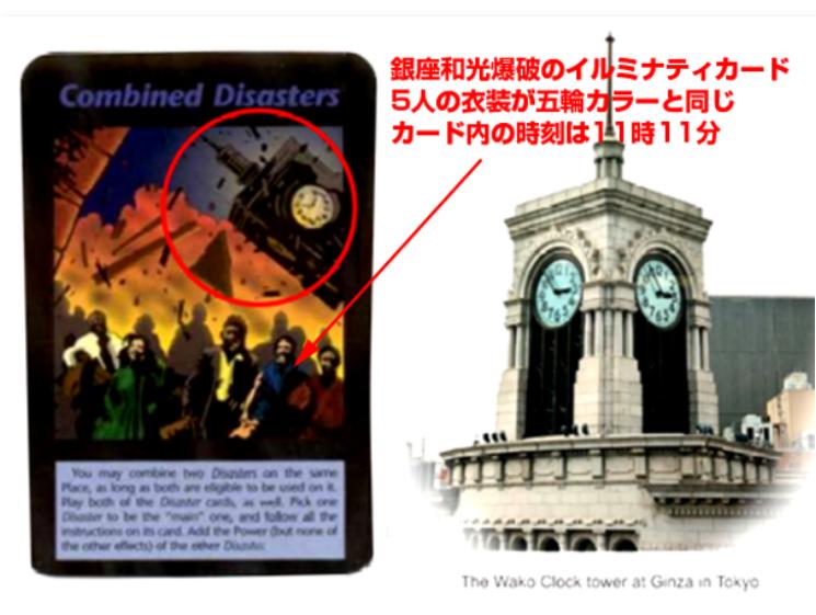 20200218銀座和光自身Tokyo Olympic