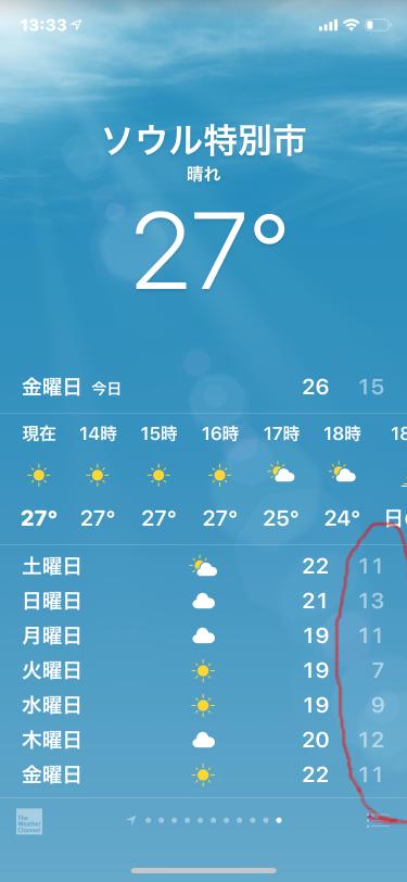10月とは思えない暑さですが...