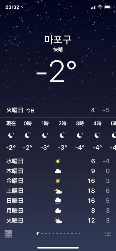 ついに氷点下がアンニョンハセヨ!w