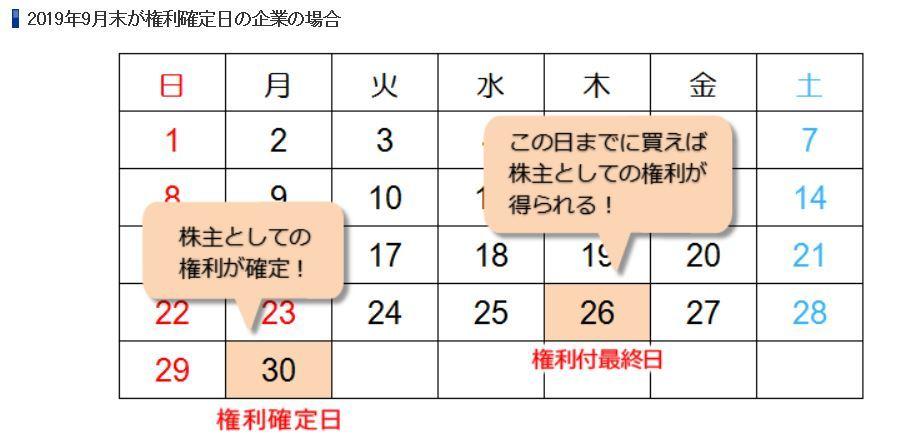 9月優待日表