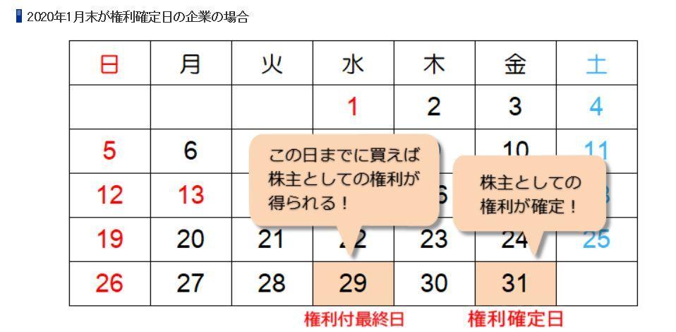 29日優待確定