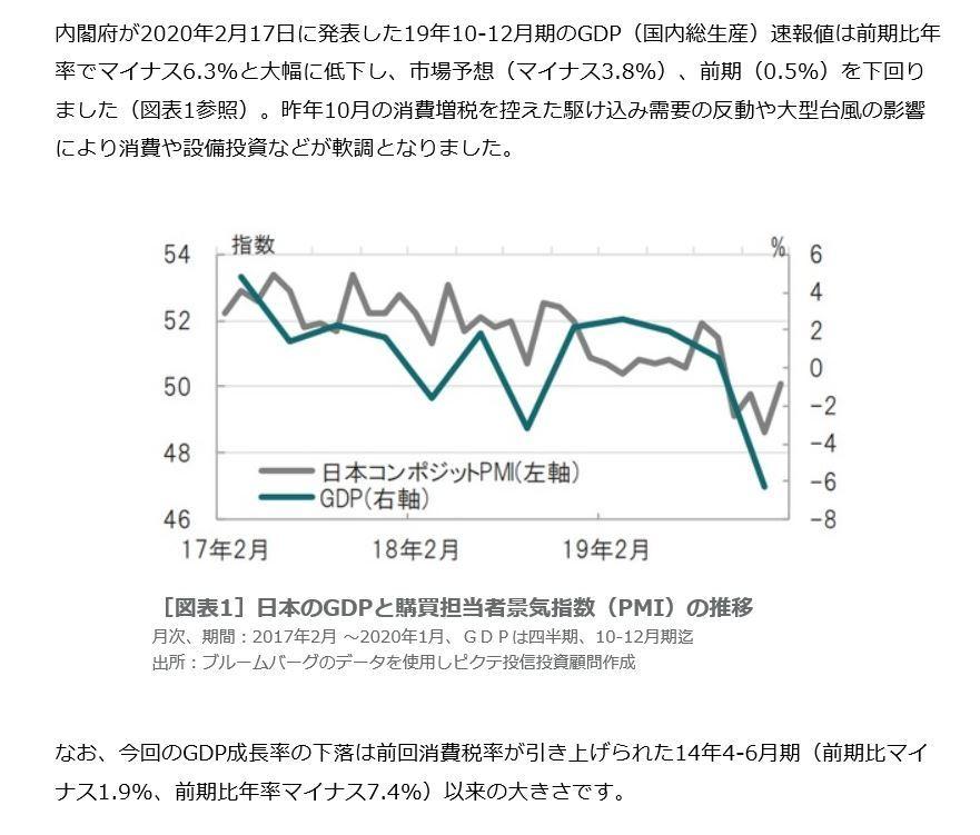 GDP大幅低下