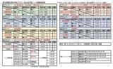 01 第30回県大会(リーグ戦NEW)最終_01 (2)