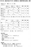 R1tag県予選結果_01 (2)