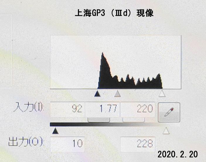 (Ⅲd) 上海GP3 25℃