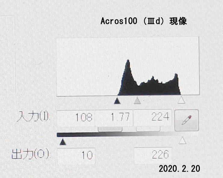 Acros100 (Ⅲd)現像 25℃