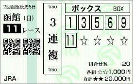函館2歳S2019