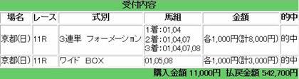 きさらぎ賞_2