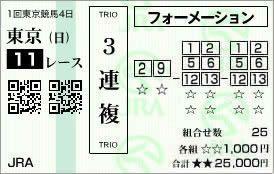 東京新聞杯2020