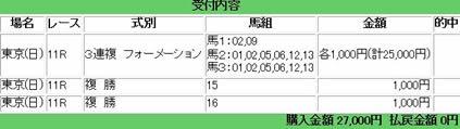 東京新聞杯_2