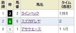 chukyo9_720.jpg