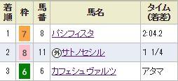 fukusima7_721.jpg