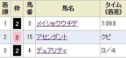 hakodate4_720.jpg