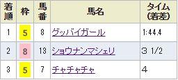 hakodate8_720.jpg