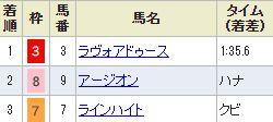 kyoto3_106.jpg