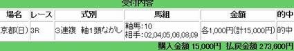 kyoto3_29_2.jpg