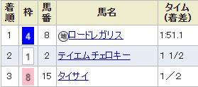 kyoto8_116.jpg