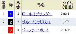 kyoto9_1013.jpg