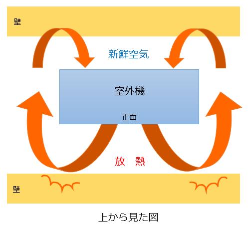 ショートサーキット 室外機(JPEG)