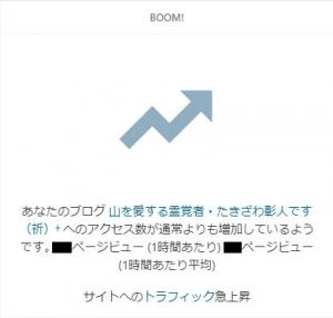 Wordpressトラフィック上昇