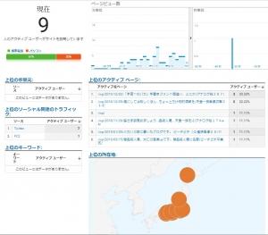 WordPressアナリティクス191215