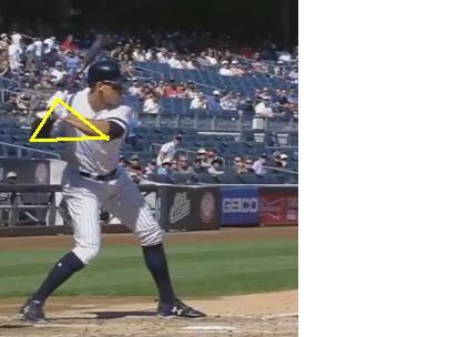 batting form