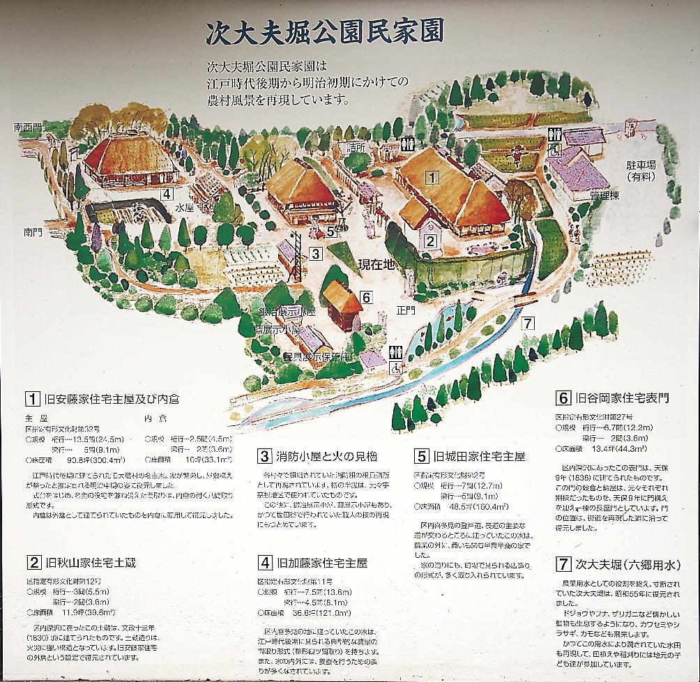 次大夫堀公園民家園マップ