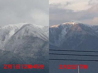 昨日と今日の比良山の雪の状態