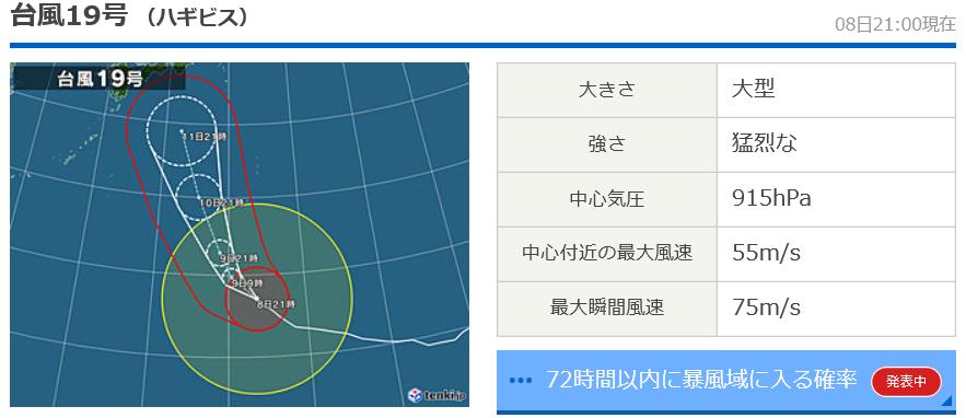 20191008台風19号概況