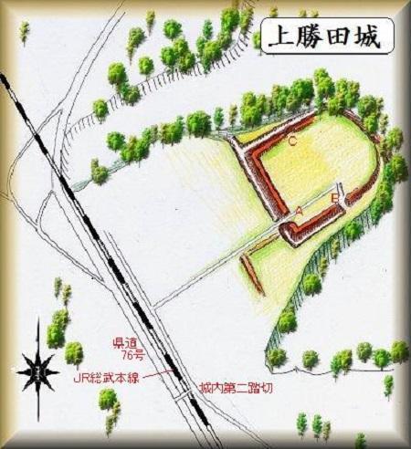 20200204上勝田城址縄張り図