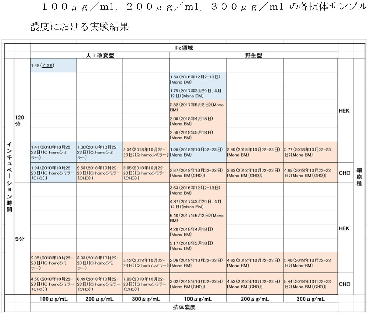 20191207_biopatentblog-2.jpg
