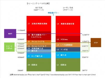 MAP-FTP.jpg