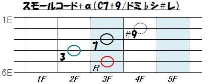 テンション(C7_9