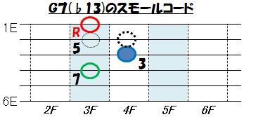 ブルース(G7-13