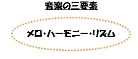 ハーモニー(三要素