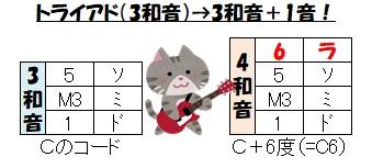 4和音(C6)