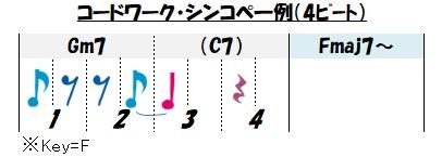 コードワーク(シンコペ