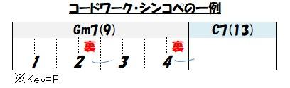 コードワーク(シンコペ・ボサノバ)