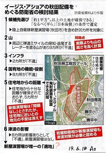 イージス秋田配備を巡る防衛省の検討結果19.6.18朝日